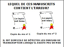 Bible Critique Lapin-vs-sapin-2-manuscrits