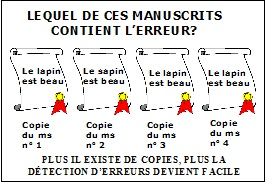 Bible Critique Lapin-vs-sapin-4-manuscrits