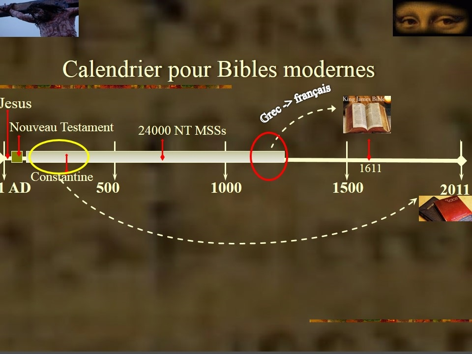 bible text reliability french